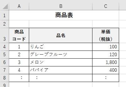 EXCELの表のサンプル
