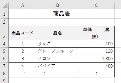 EXCELの表サンプル2